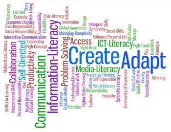 21st Century Skills Word Cloud. www.wordle.net. The Elisabeth Morrow School. 18 October 2015.